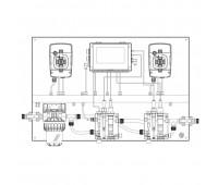 Автоматическая станция Etatron eONE Guard MAX PH/RX/CL/T/CL TOTAL PANEL